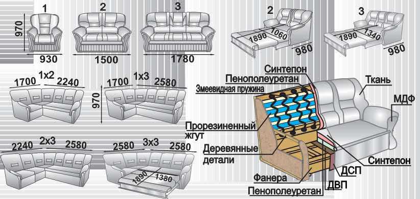 Собрать диван своими руками угловой