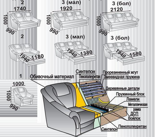 инструкция по сборке мебели валерия - фото 9